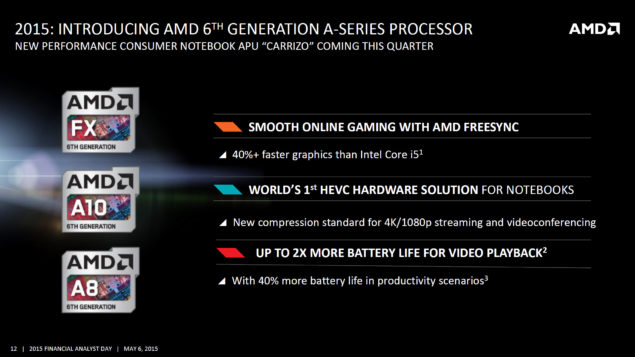 AMD 6th Generation Carrizo APUs FX A10 A8