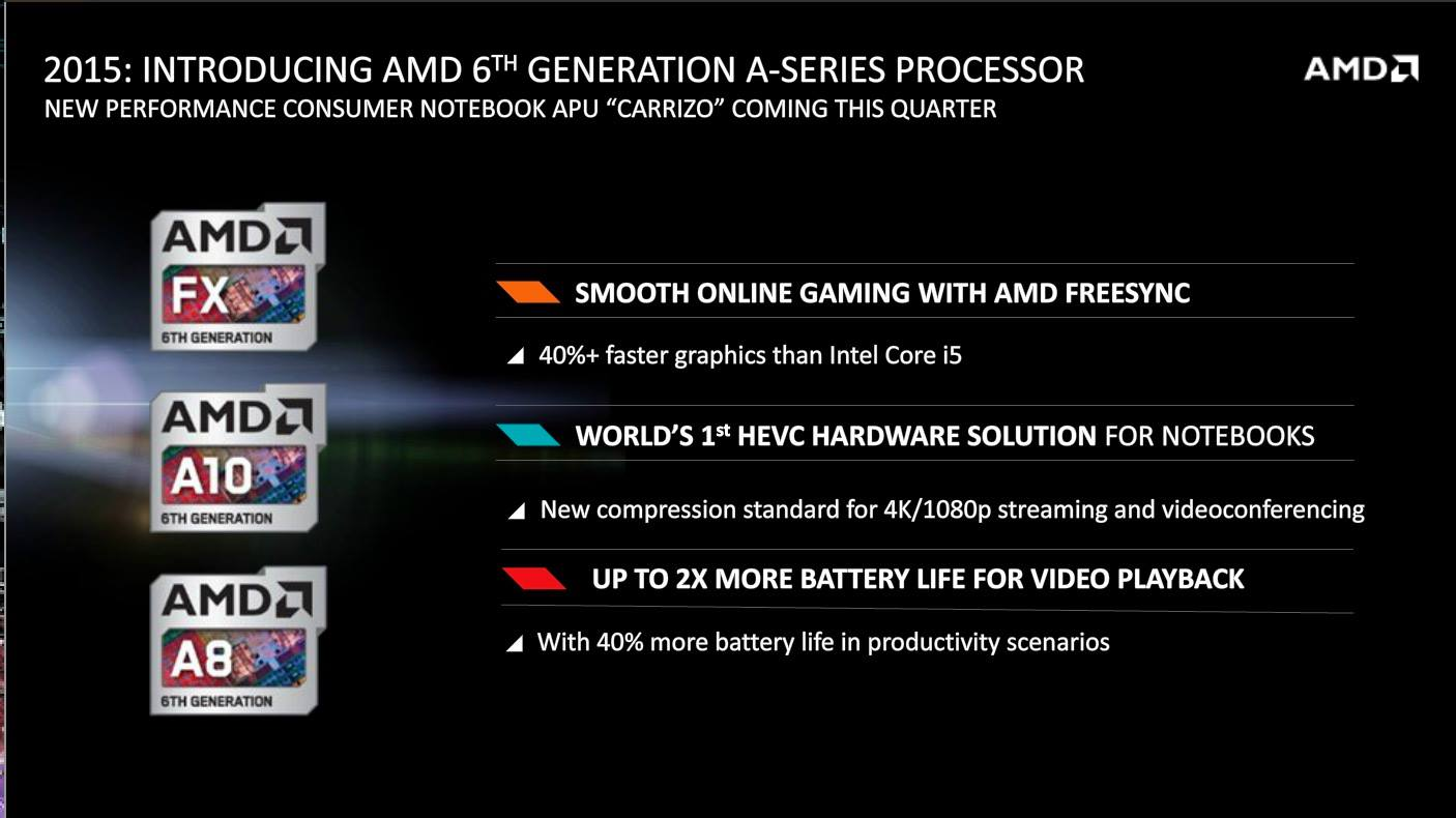 amd-financial-analyst-day-2015_carrizo-6th-generation-a-series-processors