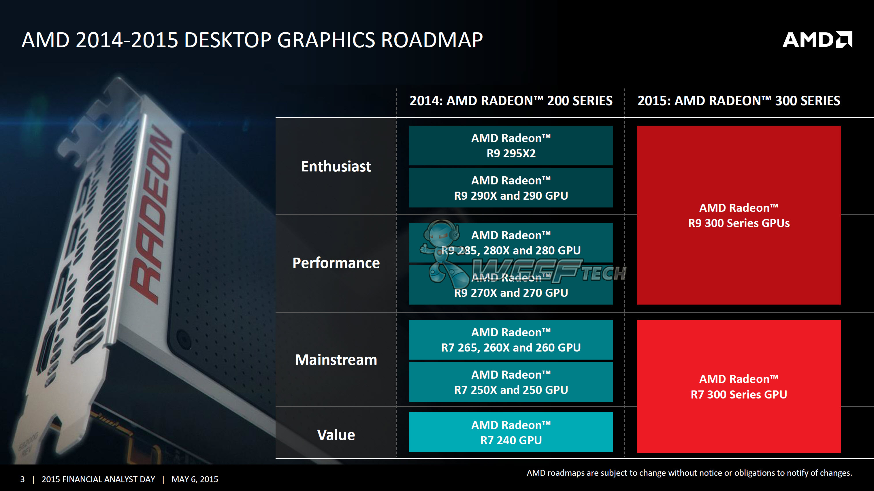 Techspot: AMD Polaris 10 performance will reportedly be on par with Radeon 390/390X - Page 26