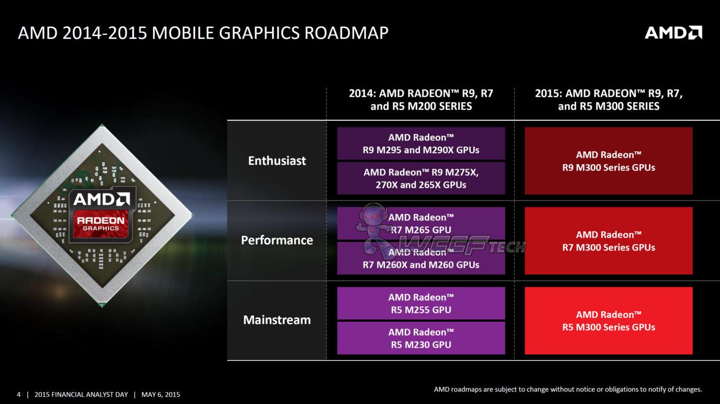 amd-radeon-mobile-graphics-roadmap-2014-2015-2
