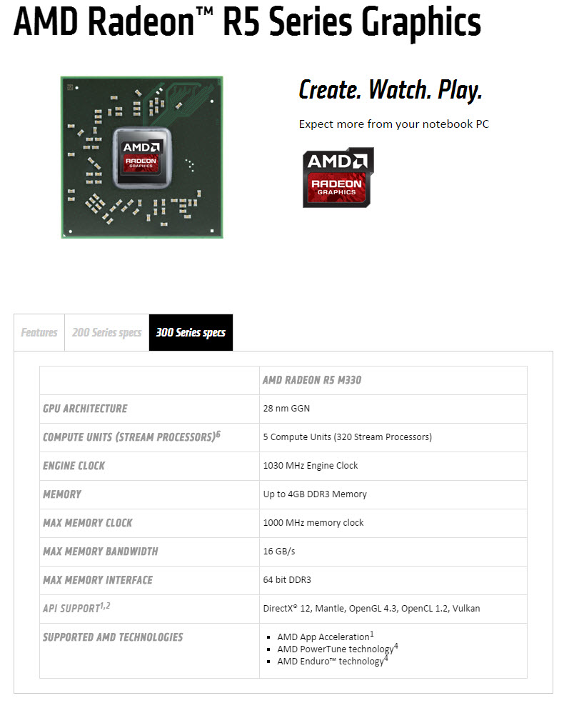 AMD Officially Announces 6th Generation Carrizo APUs and