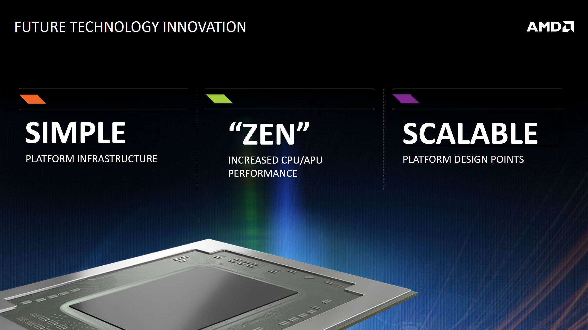 AMD Simpe Zen Scalable