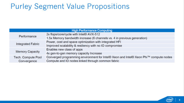 Intel Xeon E7 - E5 - Skylake-EX _Purely Platform_Purely Segment