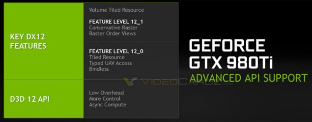 NVIDIA GeForce GTX 980 Ti DirectX 12 Support