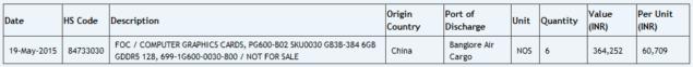 Nvidia GTX 980 Ti 6GB GDDR5 Listing at Zauba