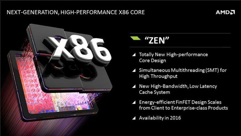AMD Zen CPU Core