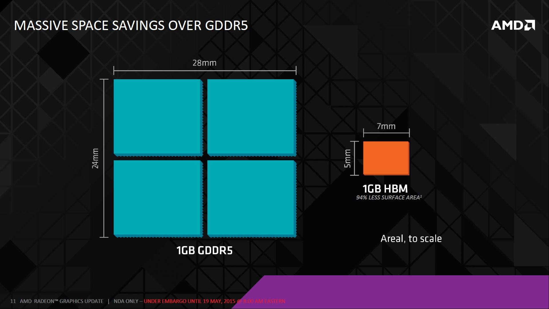 AMD HBM 11