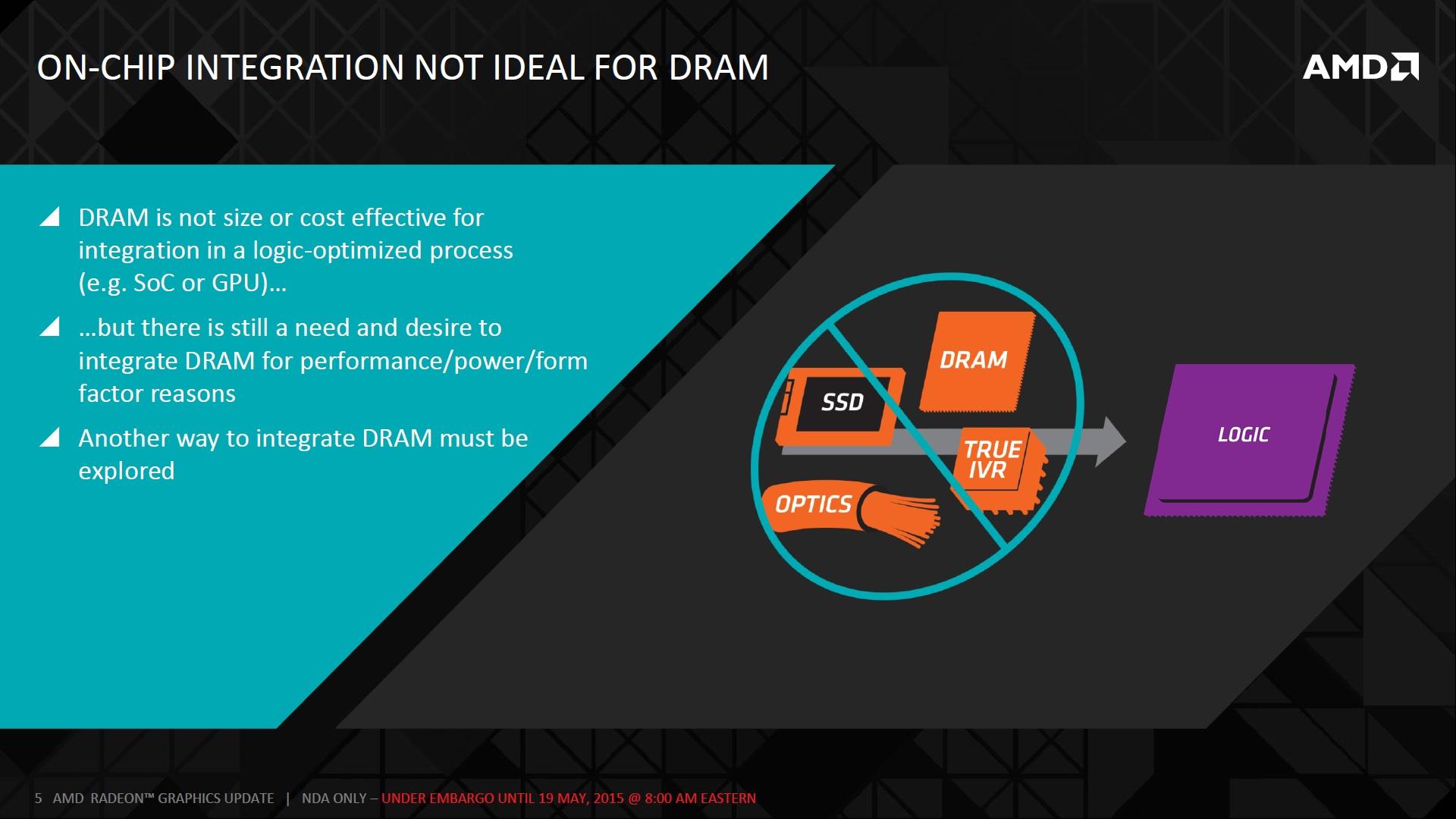 AMD HBM 5
