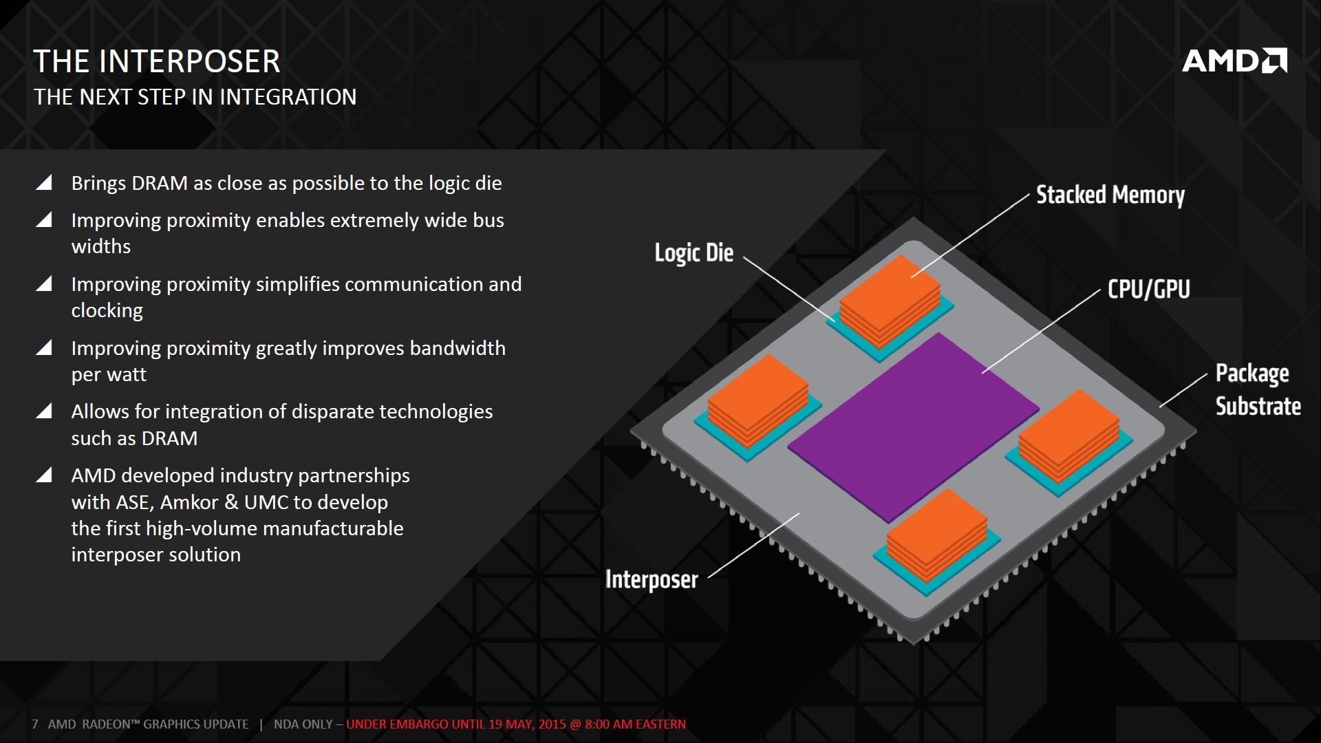 AMD HBM 7