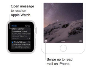 how to setup handoff on Apple watch