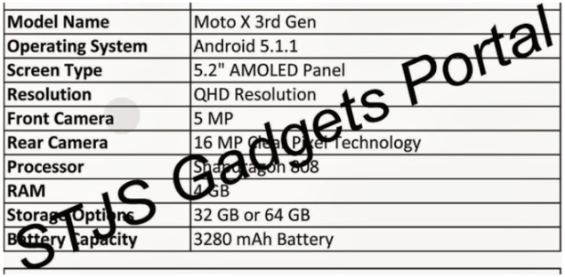 Moto X 3rd Generation Specs Leaked; No Snapdragon 810?