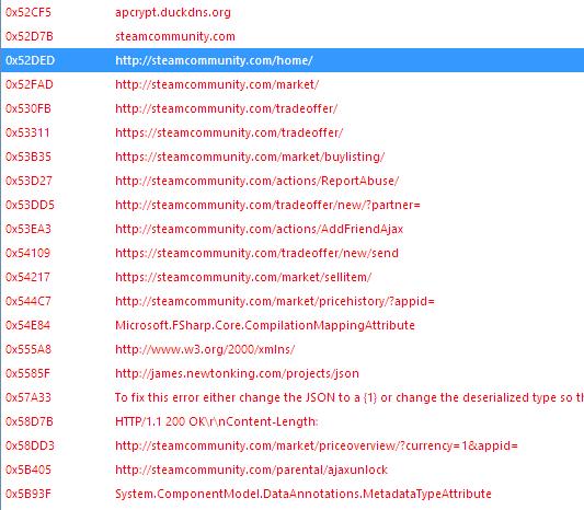 GTA V Malware