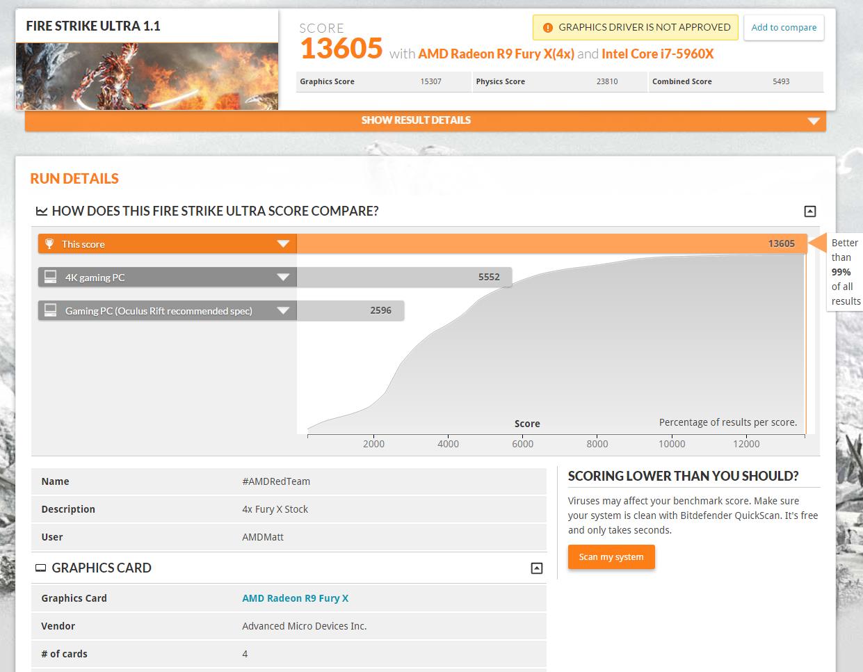 Quadfire Amd Radeon R9 Fury X Setup Benchmarked 15k