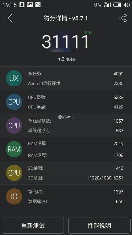 Meizu M2 Note Is Only Able To Score 31,111 Points in AnTuTu
