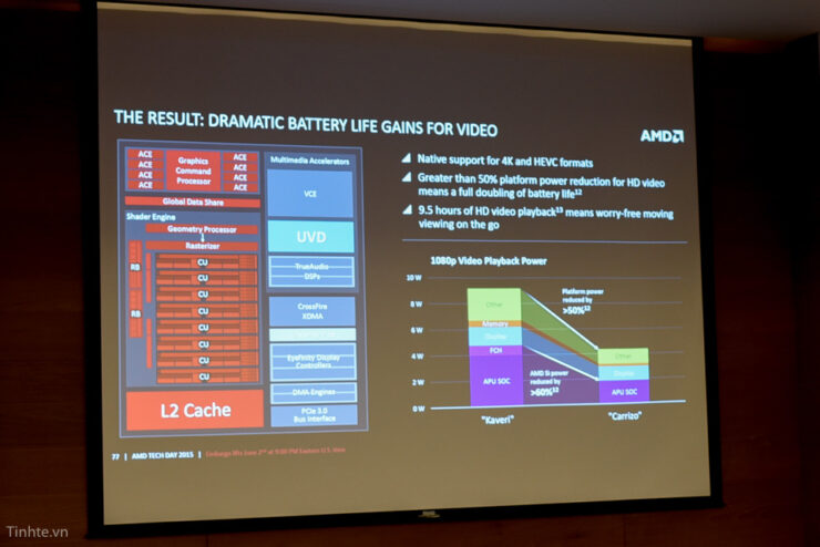 amd-carrizo-apu_battery-life-gains