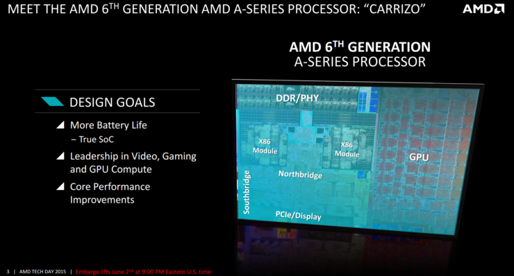 amd-carrizo-apu_design-goals
