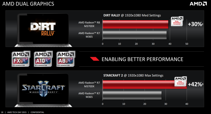 amd-carrizo-apu_dual-graphics