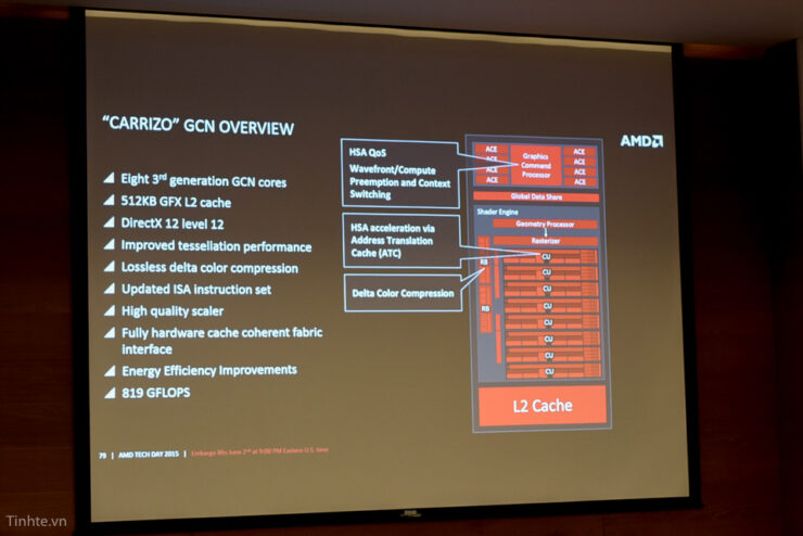 amd-carrizo-apu_gcn-overview