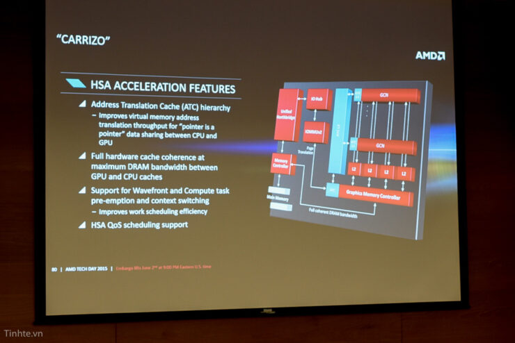 amd-carrizo-apu_hsa-acceleration
