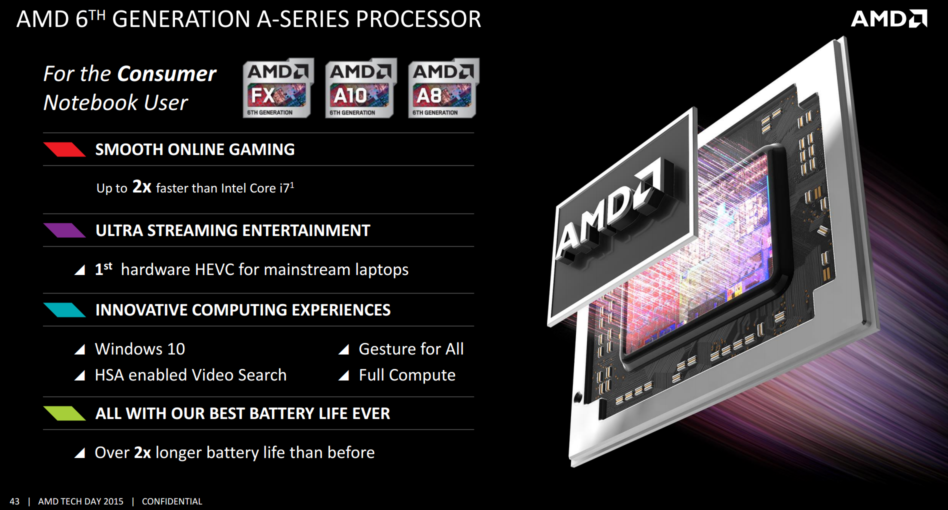 AMD Introduces Its Fastest PRO A-Series APUs Yet - Coming To