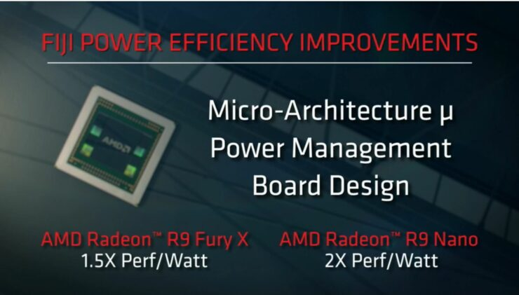 amd-fiji-gpu-efficency-performance-per-watt