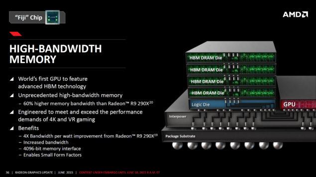 AMD Fiji GPU HBM