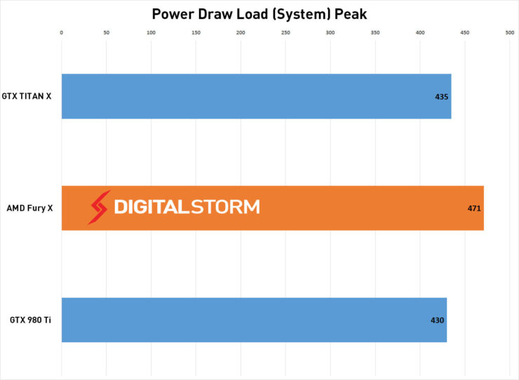 amd-furyx-power-load