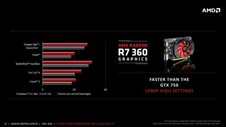 amd-radeon-r7-360_official_1