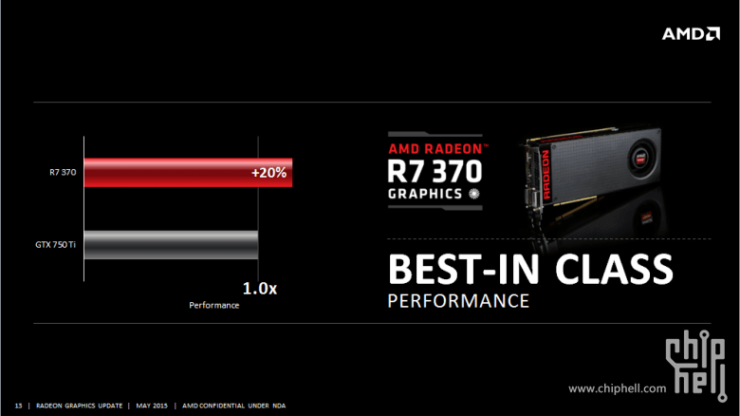 amd-radeon-r7-370-performance