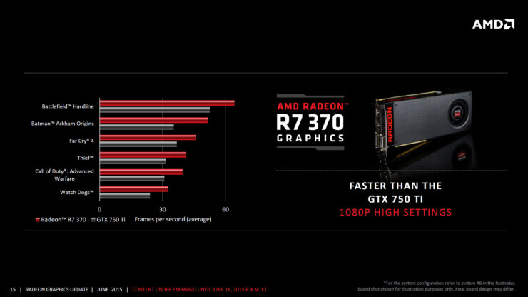 amd-radeon-r9-370_official_1