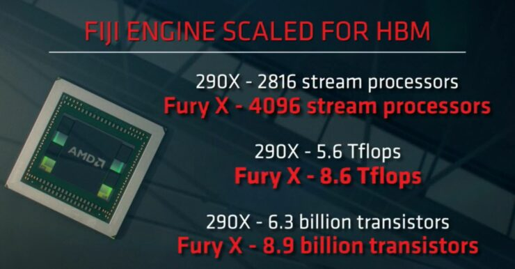 amd-radeon-r9-fury-x-features-specs