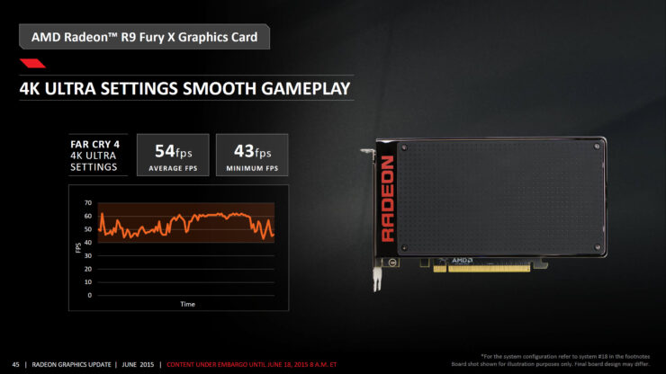 amd-radeon-r9-fury-x_official_4k-performance