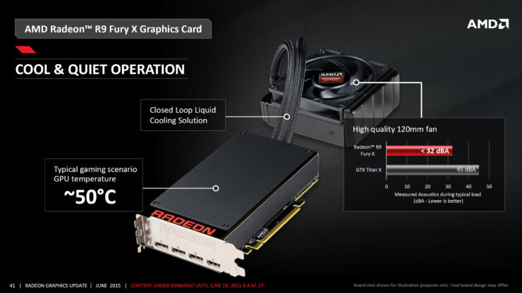 amd-radeon-r9-fury-x_official_cool-and-quiet