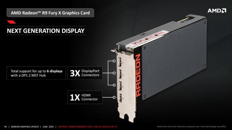 amd-radeon-r9-fury-x_official_display