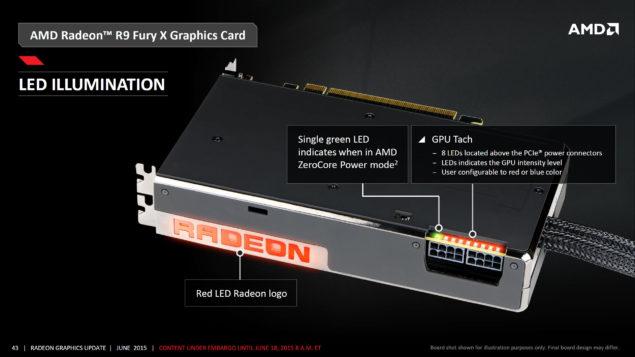 AMD Radeon R9 Fury X_Official_LED