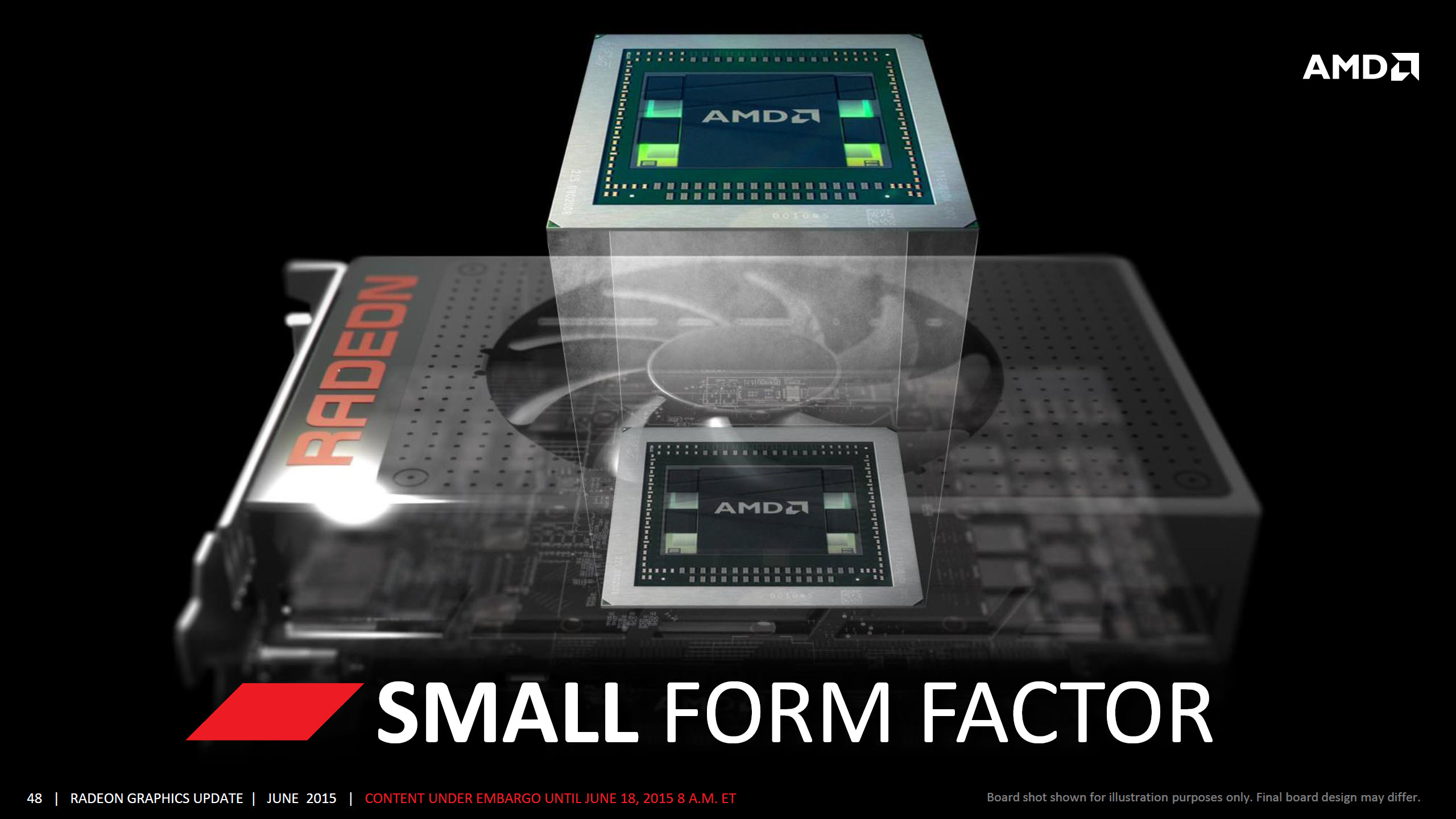 AMD Radeon R9 Nano Officially Detailed - Features Fiji GPU