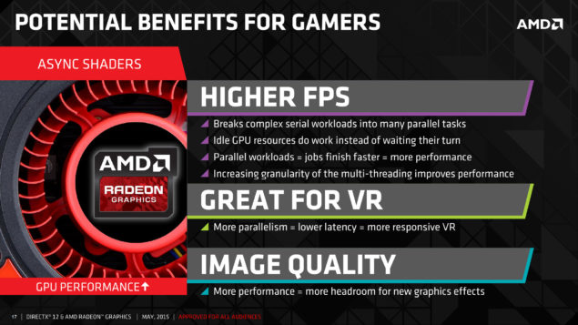 AMD_DirectX 12_ASync Shaders