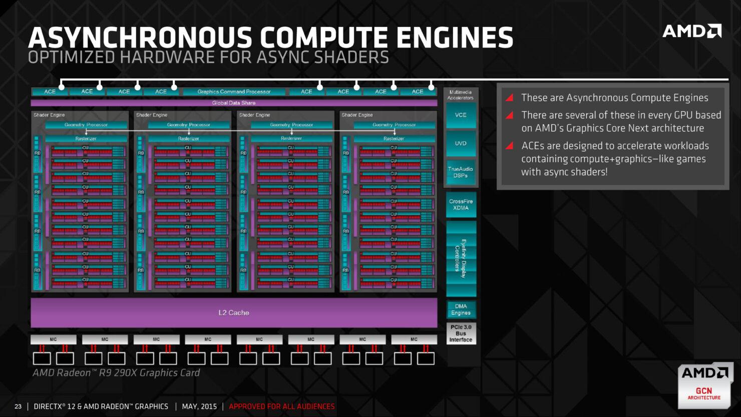 amd_directx-12_asynchronus-compute-engines