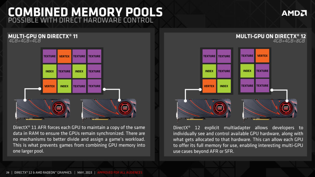 amd_directx-12_combined-memory-pools