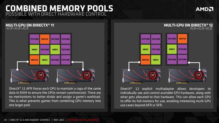 amd_directx-12_combined-memory-pools