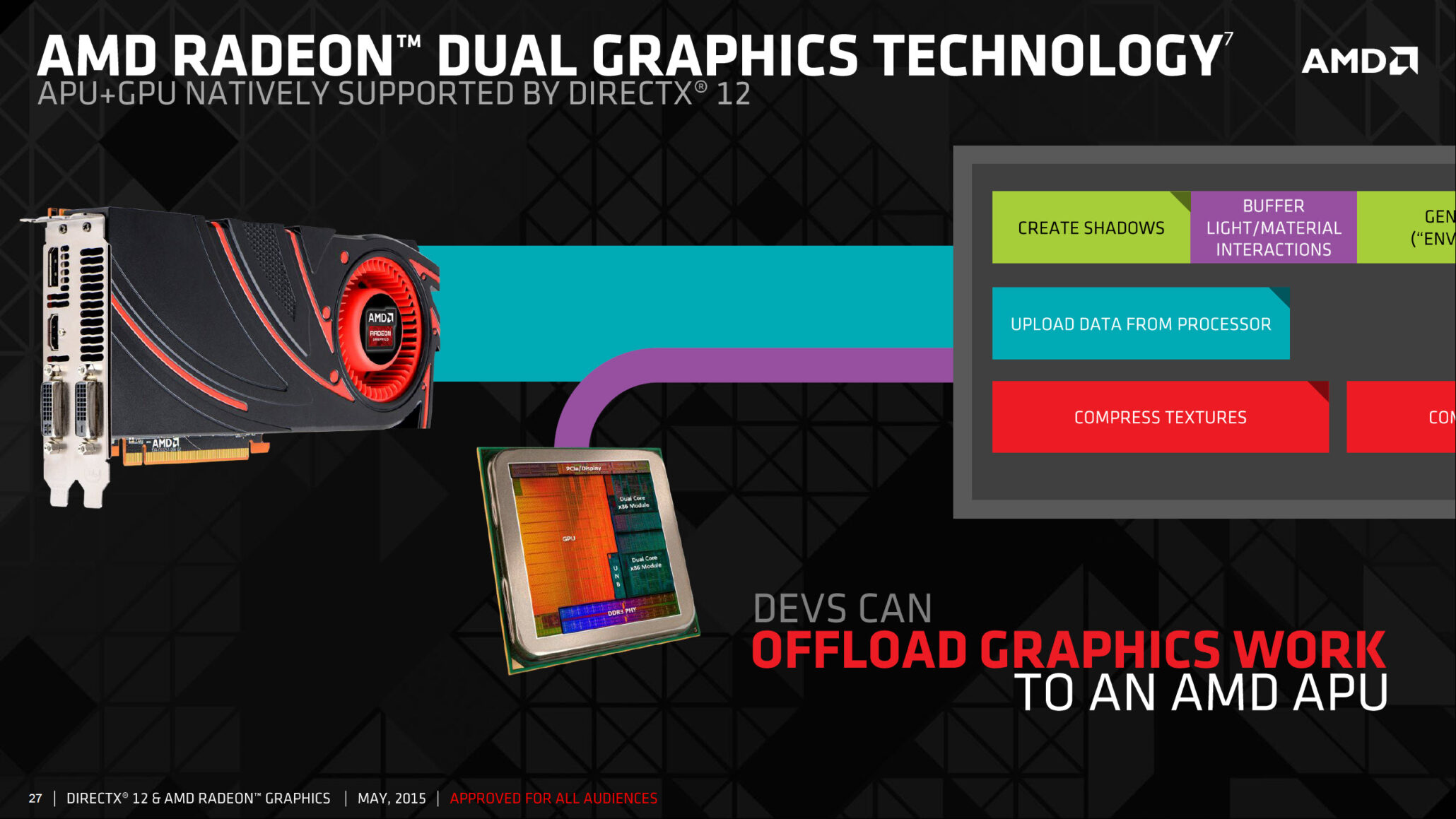 amd_directx-12_dual-graphics-support