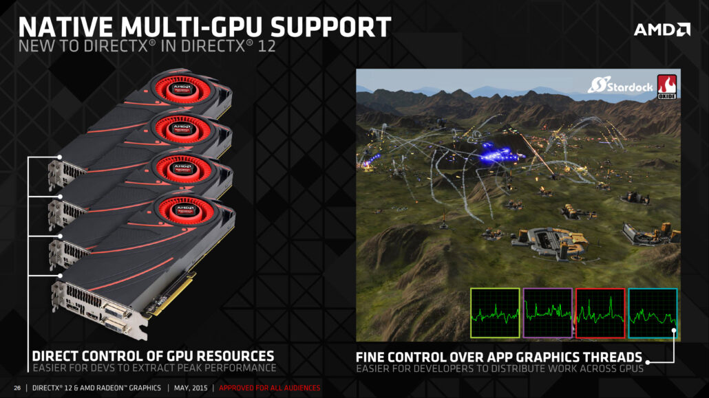 amd_directx-12_multi-gpu-support