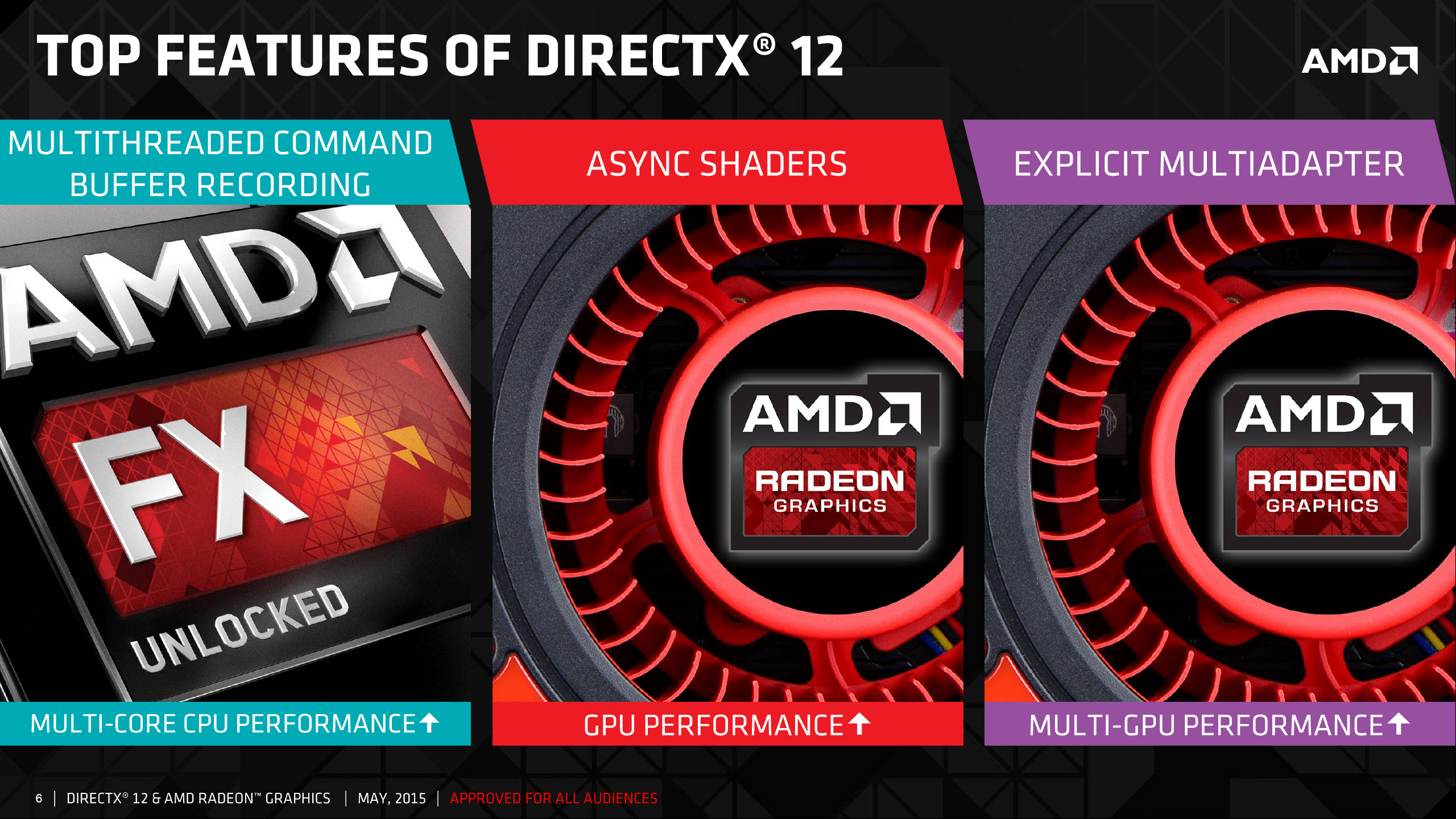 Exclusive: The Nvidia and AMD DirectX 12 Editorial
