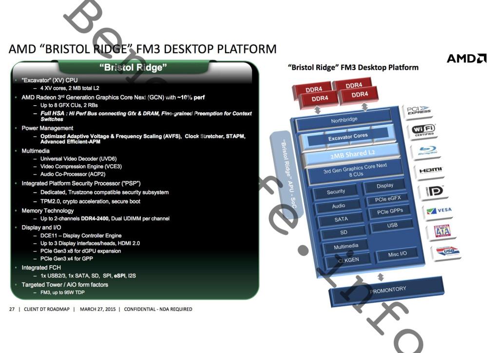 bristol-ridge-platform-specification