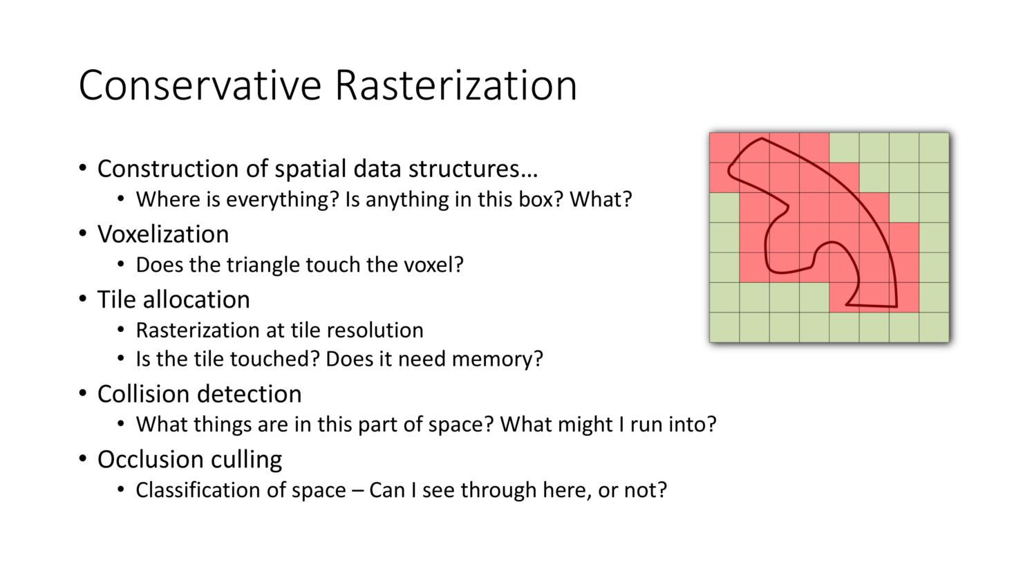 directx-12_conservative-rasterization