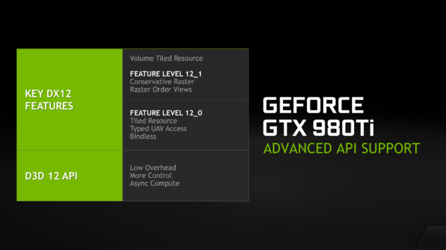 DirectX 12_GeForce GTX 980 Ti Support