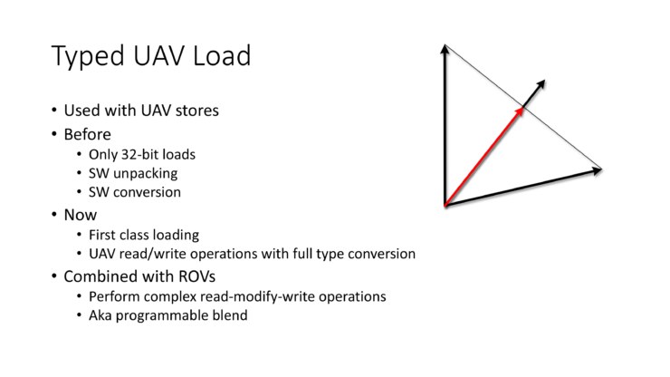 directx-12_typed-uav-loads