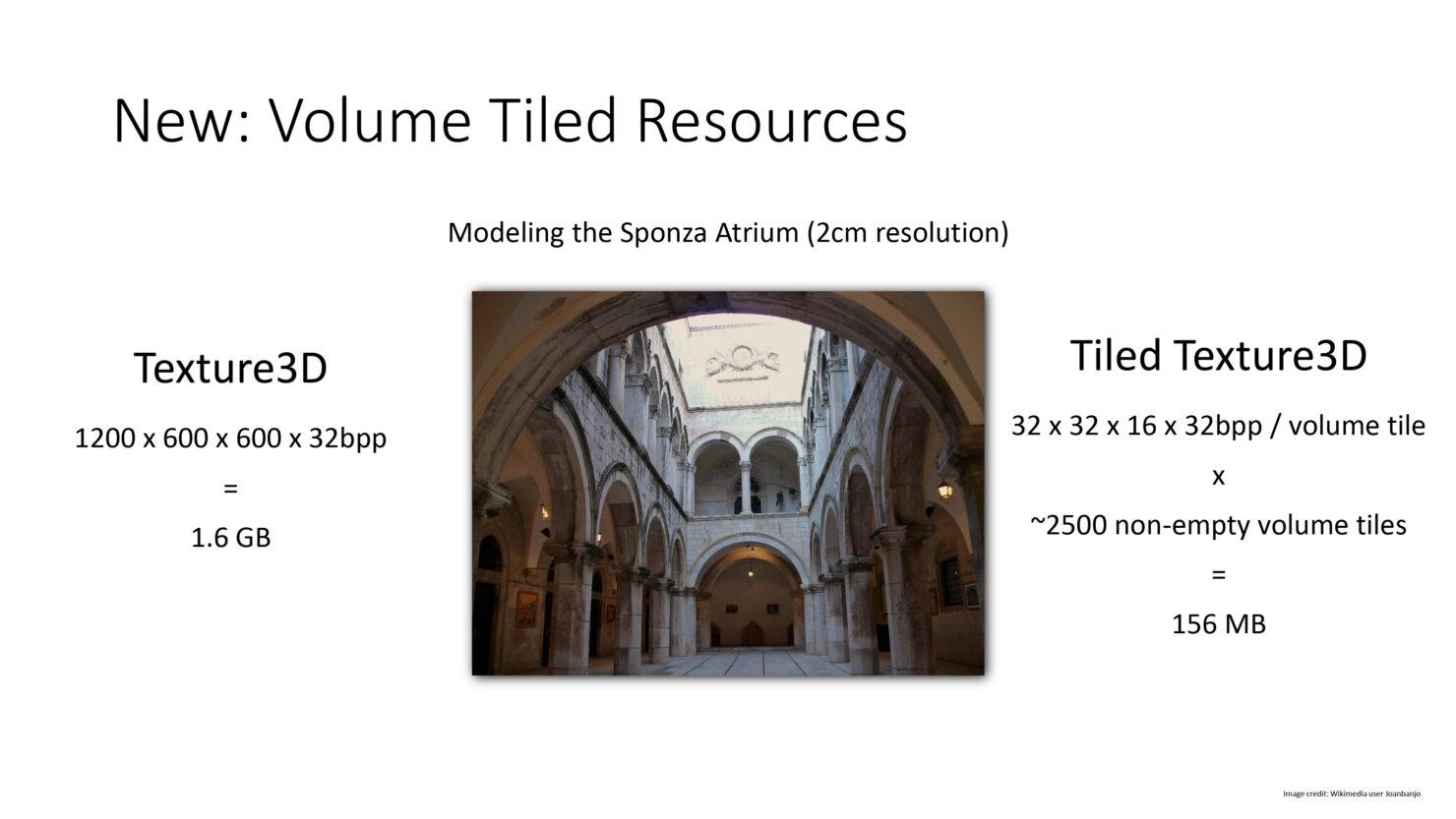 directx-12_volume-tiled-resources