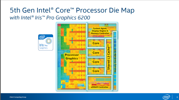 intel-broadwell-core-i7-5775c_die-map