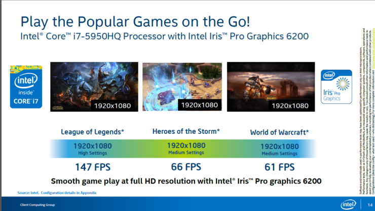 intel-iris-pro-6200-graphics-performance